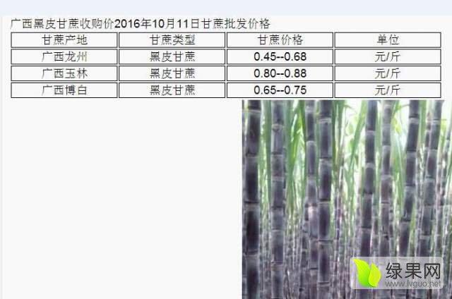 2016年广西玉林黑皮甘亚博蔗的行情份析